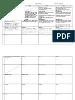 term 2 talk 4 writing plan