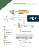 Compressor Control