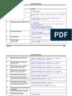Data Visualization Command Sheet