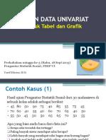 Kuliah 3 - Penyajian Data Univariat-rev