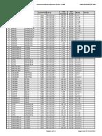 Calendario Laboratorio Di Didattica Di Lettura e Scrittura Del Terzo Anno _ 1 Semestre