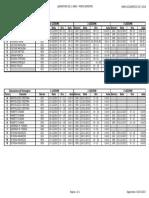 Calendario Laboratori Del Terzo Anno - 1 Semestre