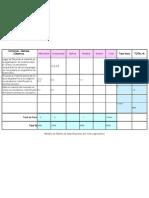 Modelo Planilla Por Nivel Cogn PDF