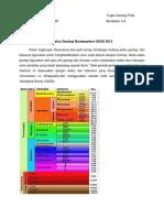 Skala Waktu Geologi Usgs 2013