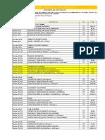 2.0 PLANILLA METRADOS ESTRUCTURAS LN.xlsx