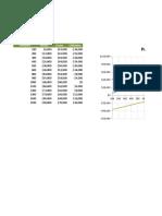 Punto de Equilibrio en Excel