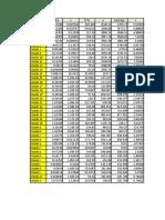 Valores de Tablas Termograf