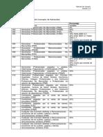 Código Del Concepto de Retención Dee ISLR