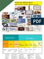 historia-de-la-tecnologc3ada2.ppt