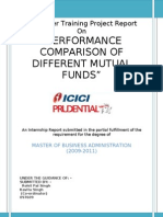 Mutual Funds Complete Project Report