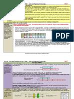 m6u2 conceptual foundations  1