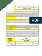 TIPOS Y PRECIOS DE CEMENTOS.docx
