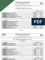 UFRN_-_Convocao_2_Chamada_-_SiSU_2017.1_Publicada_em_18.02.2017_-_Parte02.pdf