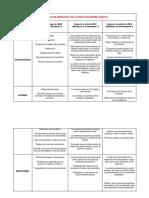 Modelos de Negocios de La Nueva Economía Digital Cuadro Comparativo