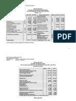 Dialnet-PsicologiaOrganizacional-3751621