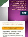 Capitulo 4 Riesgos Asociados Con La Posible Contaminación de Los