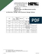 Catalogo Valvulas de CO2