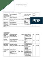 planificarea_anualaactivitate_matematica