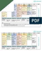 PTE 3 Week Study Schedule