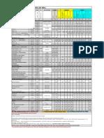PUMA RSL V_06_14 Final.pdf