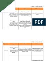 Plan de Acción GEL 2016- Abril 2016