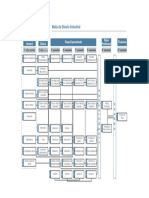 Descarga Malla Dis Industrial PDF