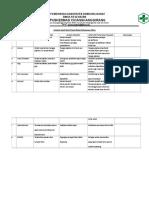 9.1.1.8 Analisis Risiko Pelayanan Klinis