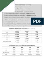 conjugacao verbal.pdf