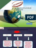 Ahorro de Energia Electrica - Trabajo de Exposicion (Responsabilidad Social i)