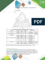 Anexo 1 Actividad 2 Triangulo de Texturas