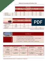 Tabelas de Conversão de Unidades - Petróleo e Gás