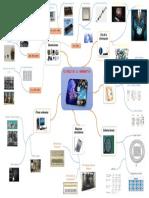 Mapa Mental de La Historia de La Informatica