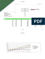 Planilla de Excel Para Calculo de Costo Variable y Costo Fijo