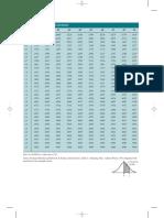 Essential_statistical_Tables.pdf