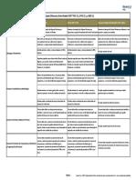 Diferencias Modelo COPC(R) PSIC 5.2 vs E-PSIC 5.2 vs GMD 5.2 - jun 14.pdf
