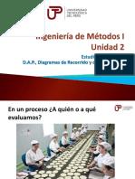 Ingeniería de Métodos I - Semana 4 - Sesión 2.pptx