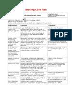 Nursing Care Plan - Impaired Gas Exchange | Hypoxia (Medical
