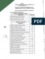 LIMA CAS 037- Resultado de Evaluación de conocimientos.pdf