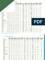 INDICADORES UNICEF.pdf