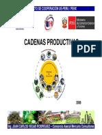 cadenasproductivaspresentacion201322-130807175710-phpapp02.pdf