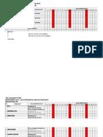 CEK LIS Areal Beresiko LPG 2016