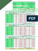 Diseño de Pavimento Rígido PCA 1984 (Ver 1.2)