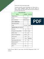 Analisa PBU 1
