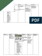 Fractura-o-luxación (1).docx