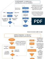 diagramadeflujo-130311195646-phpapp01