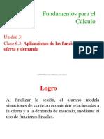 06.3 Aplicaciones de Las Funciones a La Oferta y Demanda