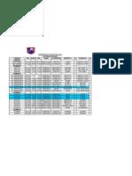 Fixture 21 y 22 de Agosto