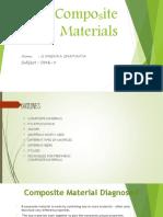 Compositematerials 150901155151 Lva1 App6891
