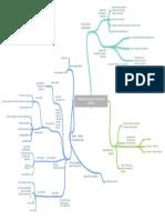 méthodologie de l'EC3.pdf