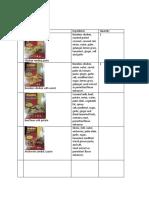 Food List (2)